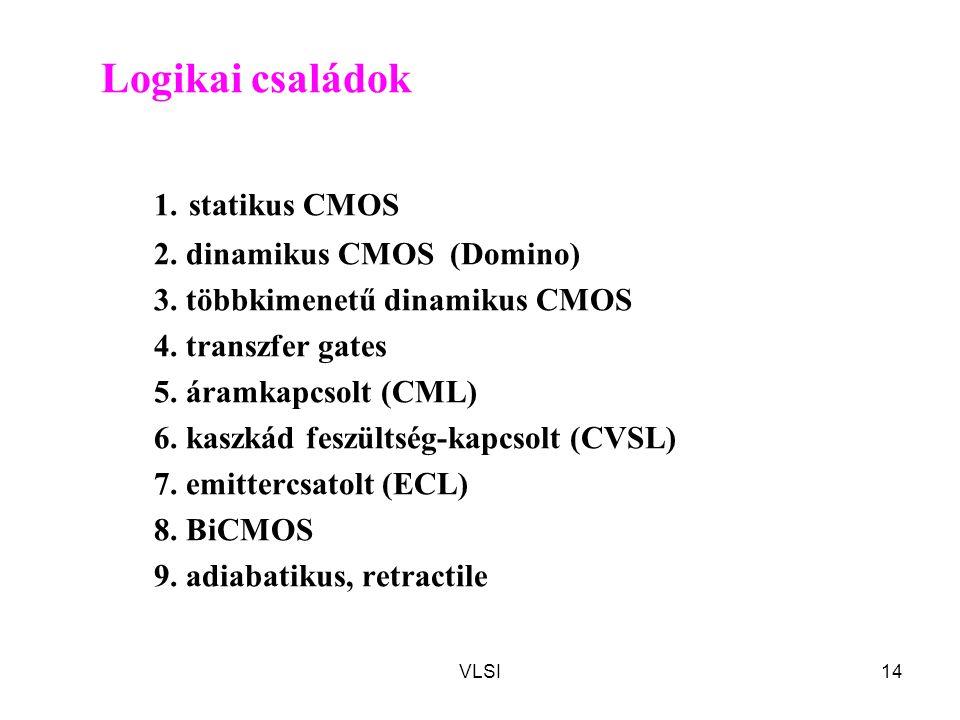 VLSI14 Logikai családok 1. statikus CMOS 2. dinamikus CMOS (Domino) 3. többkimenetű dinamikus CMOS 4. transzfer gates 5. áramkapcsolt (CML) 6. kaszkád