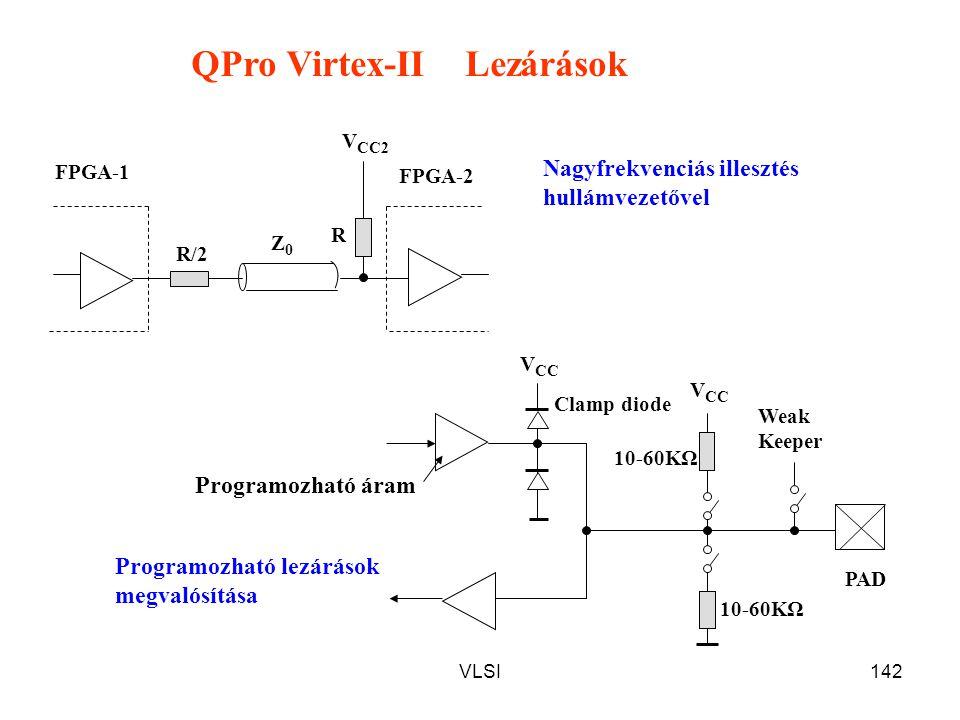 VLSI142 QPro Virtex-II Lezárások R/2 R V CC2 FPGA-2 FPGA-1 Z0Z0 Clamp diode 10-60KΩ PAD Weak Keeper V CC 10-60KΩ V CC Programozható lezárások megvalós