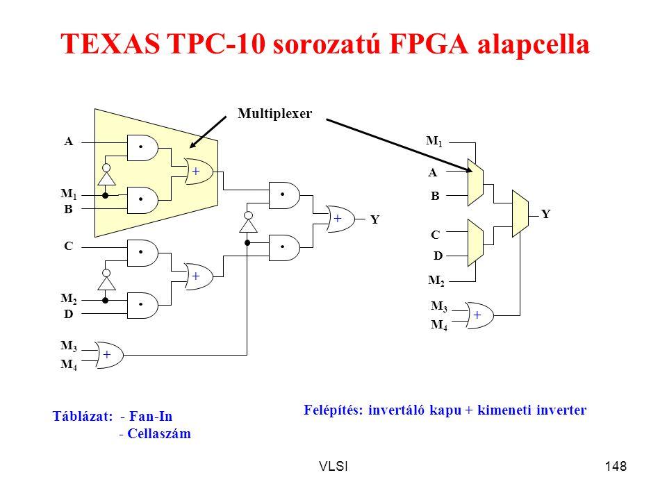 VLSI148 TEXAS TPC-10 sorozatú FPGA alapcella Multiplexer M1M1 A + B M2M2 C + D + + M3M3 M4M4 Y Y D C B A + M3M3 M4M4 M2M2 M1M1 Táblázat: - Fan-In - Ce