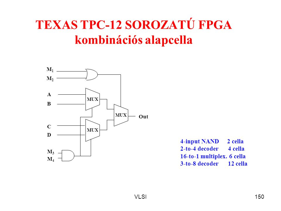 VLSI150 TEXAS TPC-12 SOROZATÚ FPGA kombinációs alapcella MUX B D M3M3 M4M4 A C Out M1M1 M2M2 4-input NAND 2 cella 2-to-4 decoder 4 cella 16-to-1 multi