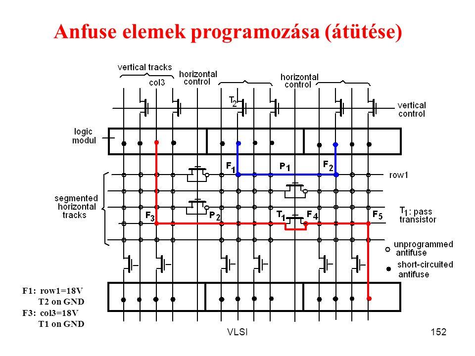 VLSI152 Anfuse elemek programozása (átütése) F1: row1=18V T2 on GND F3: col3=18V T1 on GND