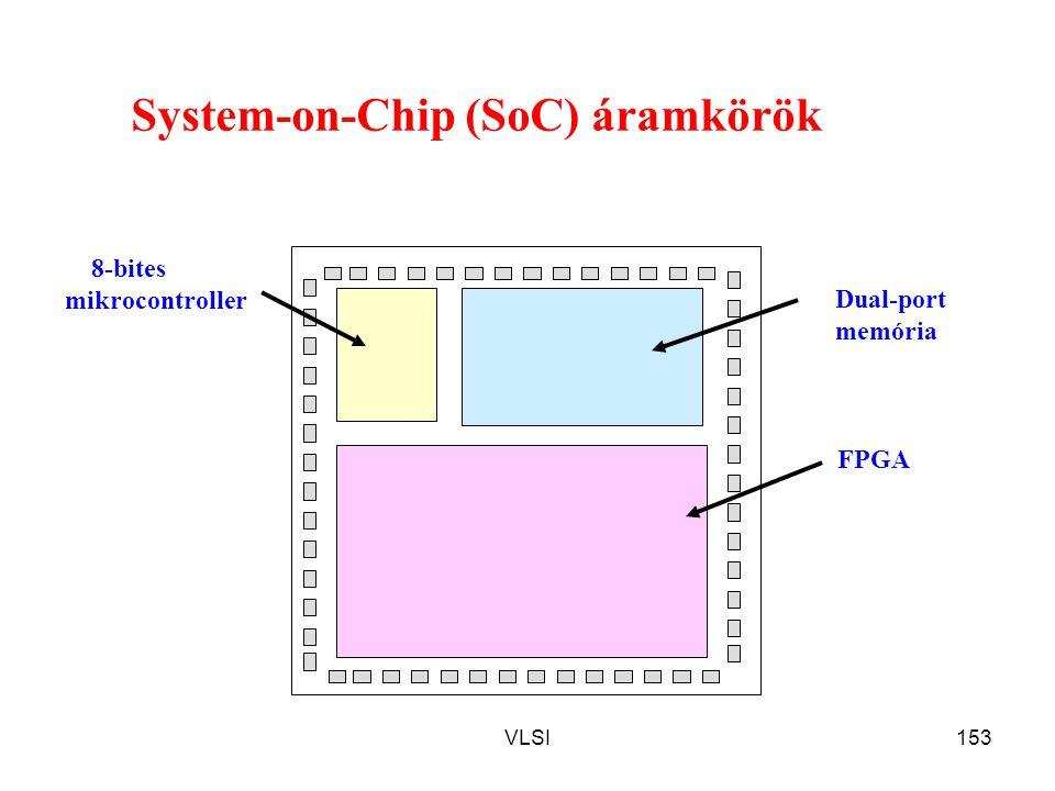 VLSI153 System-on-Chip (SoC) áramkörök Dual-port memória FPGA 8-bites mikrocontroller