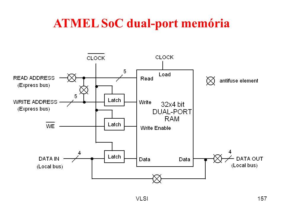 VLSI157 ATMEL SoC dual-port memória