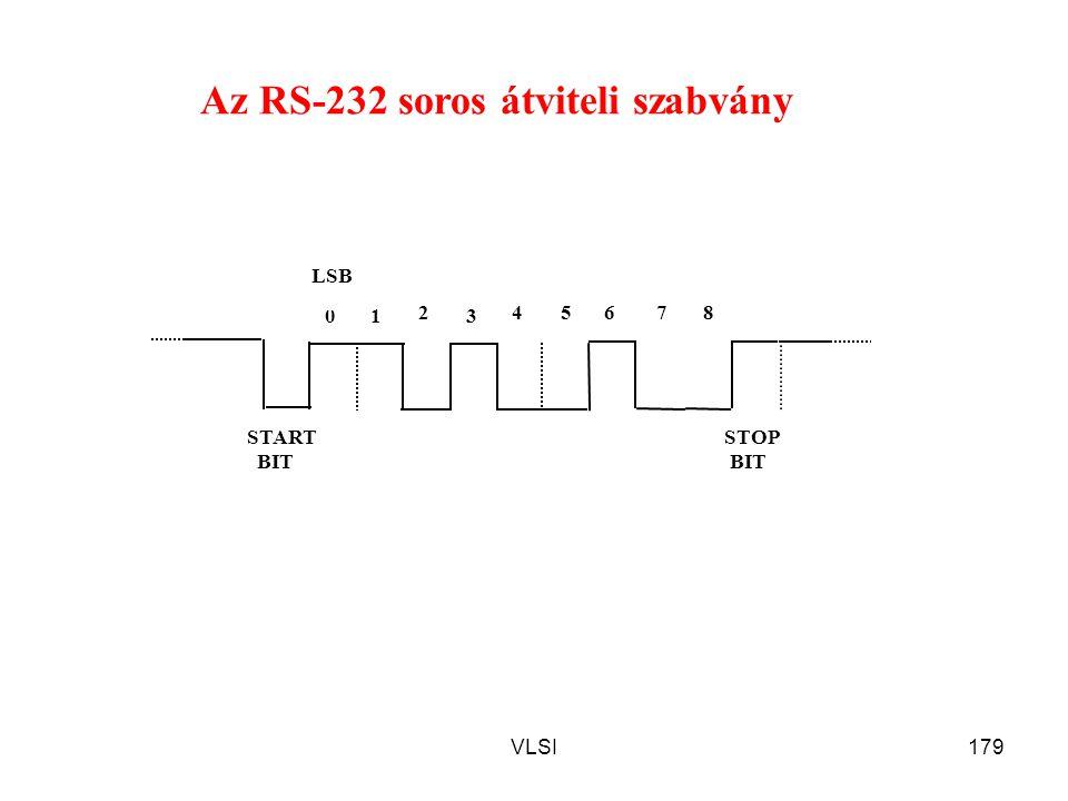 VLSI179 01 2 3 45678 START BIT STOP BIT LSB Az RS-232 soros átviteli szabvány