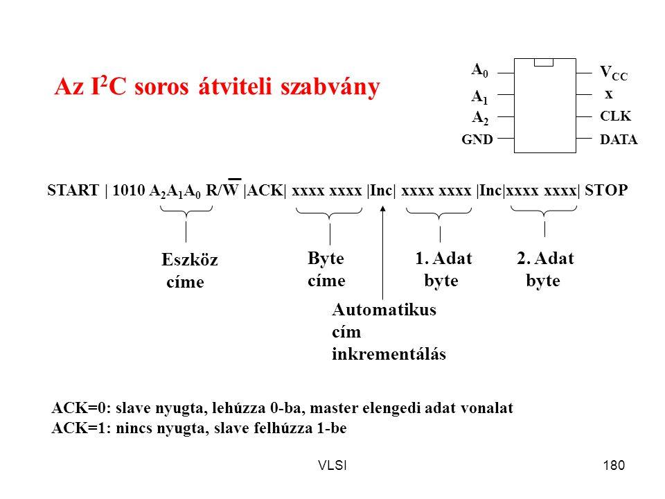 VLSI180 START | 1010 A 2 A 1 A 0 R/W |ACK| xxxx xxxx |Inc| xxxx xxxx |Inc|xxxx xxxx| STOP Az I 2 C soros átviteli szabvány Eszköz címe Byte címe 1. Ad