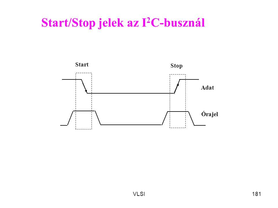VLSI181 Start/Stop jelek az I 2 C-busznál Adat Órajel Stop Start