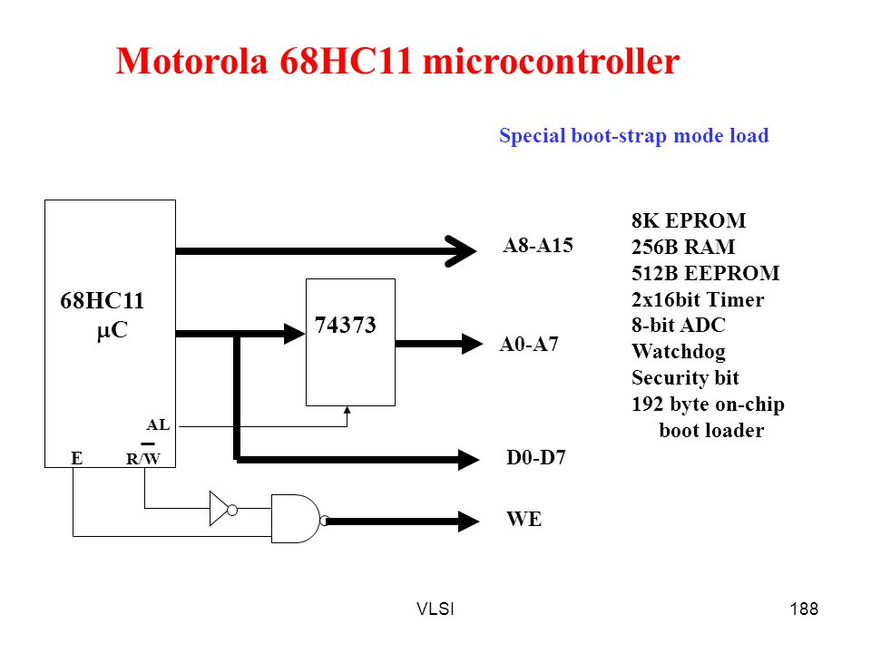 VLSI188 Motorola 68HC11 microcontroller 8K EPROM 256B RAM 512B EEPROM 2x16bit Timer 8-bit ADC Watchdog Security bit 192 byte on-chip boot loader AL E