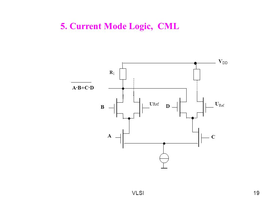 VLSI19 A·B+C·D D A C V DD B U Ref R1R1 5. Current Mode Logic, CML