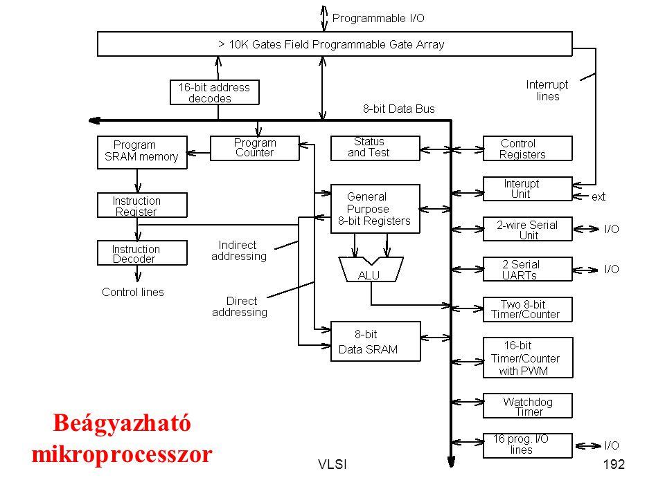 VLSI192 Beágyazható mikroprocesszor