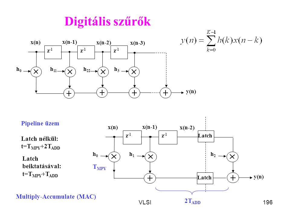VLSI196 Digitális szűrők x(n) x(n-1) x(n-2) z -1 Latchz -1 y(n) h0h0 h1h1 h2h2 Latch x(n) x(n-1) x(n-2) z -1 x(n-3) y(n) h0h0 h 11 h 22 h3h3 Multiply-