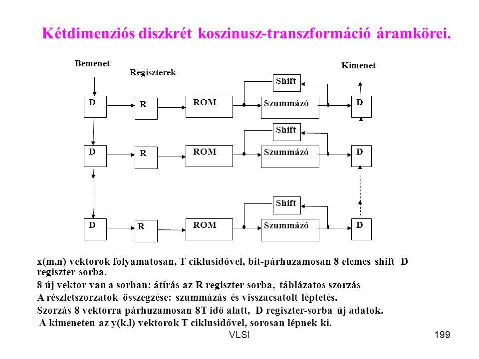 VLSI199 Kétdimenziós diszkrét koszinusz-transzformáció áramkörei. x(m,n) vektorok folyamatosan, T ciklusidővel, bit-párhuzamosan 8 elemes shift D regi