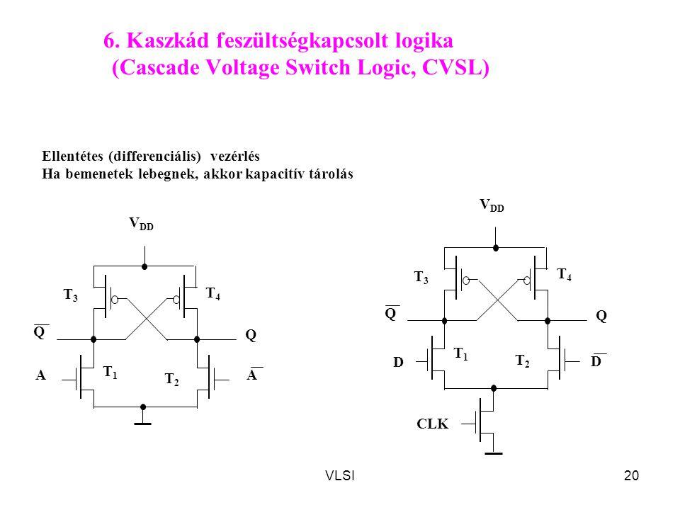 VLSI20 6. Kaszkád feszültségkapcsolt logika (Cascade Voltage Switch Logic, CVSL) V DD T 2 T 1 T 4 T 3 Q Q A A Ellentétes (differenciális) vezérlés Ha