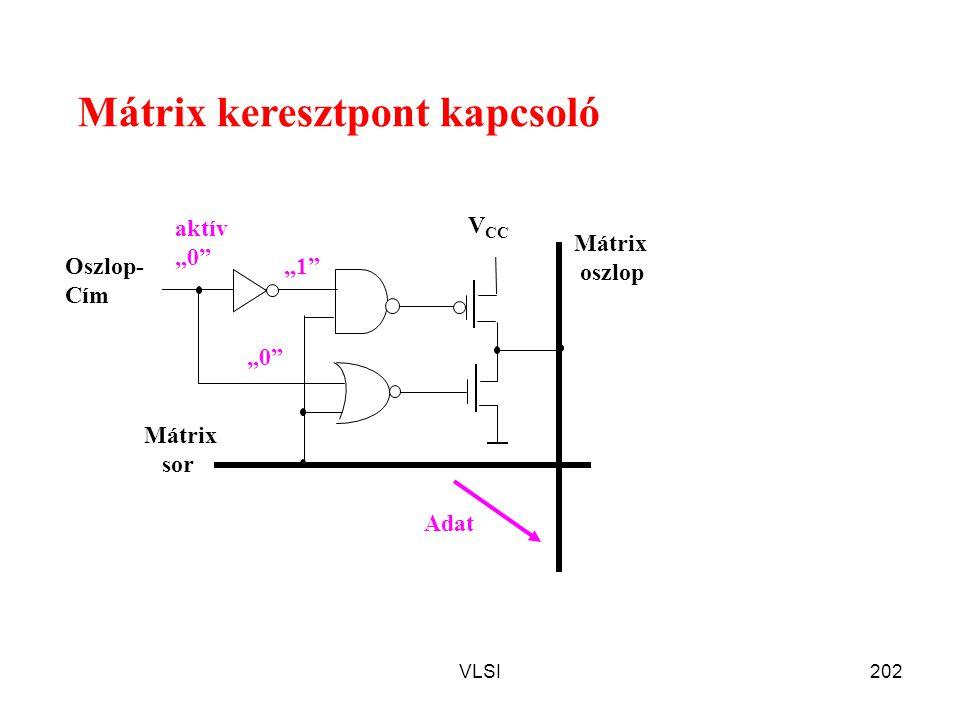 """VLSI202 Mátrix keresztpont kapcsoló V CC Mátrix oszlop Oszlop- Cím Mátrix sor Adat aktív """"0"""" """"1"""""""
