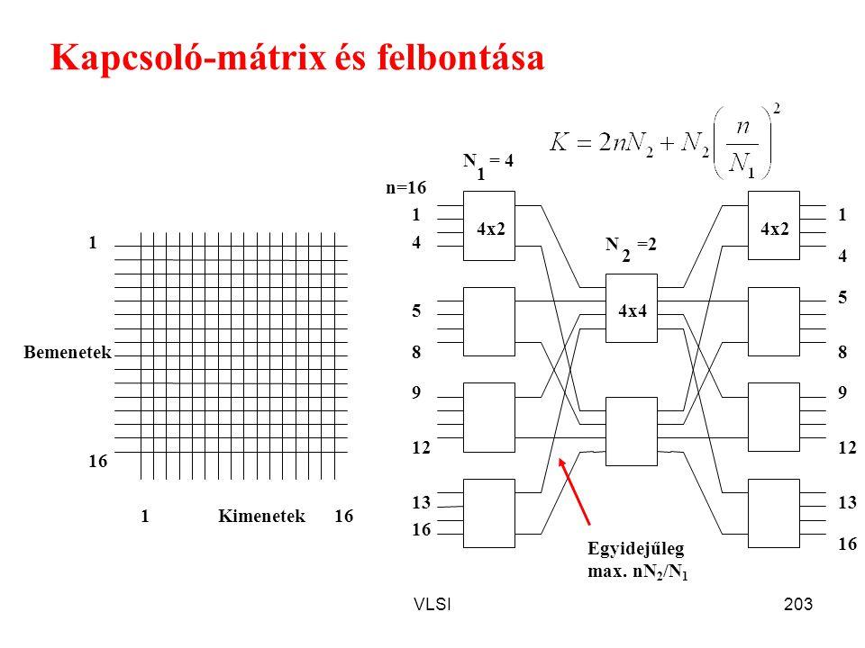 VLSI203 1 16 1 5 9 5 4 8 12 13 4 8 9 12 13 4x4 4x2 N 1 1 16 1 Kimenetek Bemenetek = 4 N 2 =2 n=16 Kapcsoló-mátrix és felbontása Egyidejűleg max. nN 2