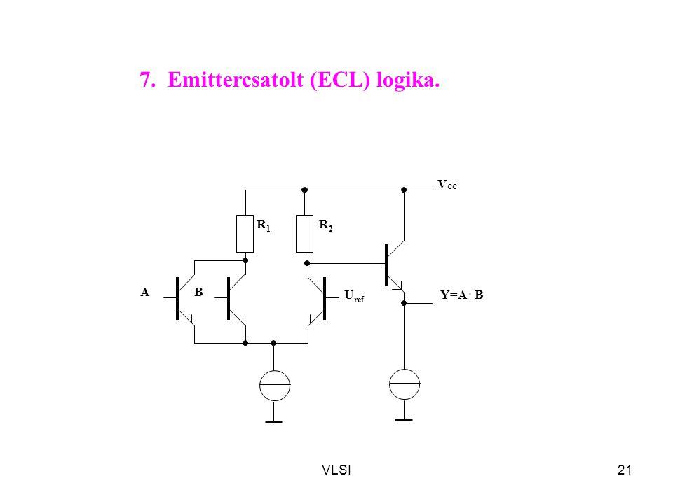 VLSI21 R1R1 A U ref B Y=A. B V cc R2R2 7. Emittercsatolt (ECL) logika.