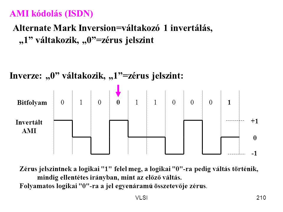 """VLSI210 AMI kódolás (ISDN) Alternate Mark Inversion=váltakozó 1 invertálás, """"1"""" váltakozik, """"0""""=zérus jelszint Inverze: """"0"""" váltakozik, """"1""""=zérus jels"""