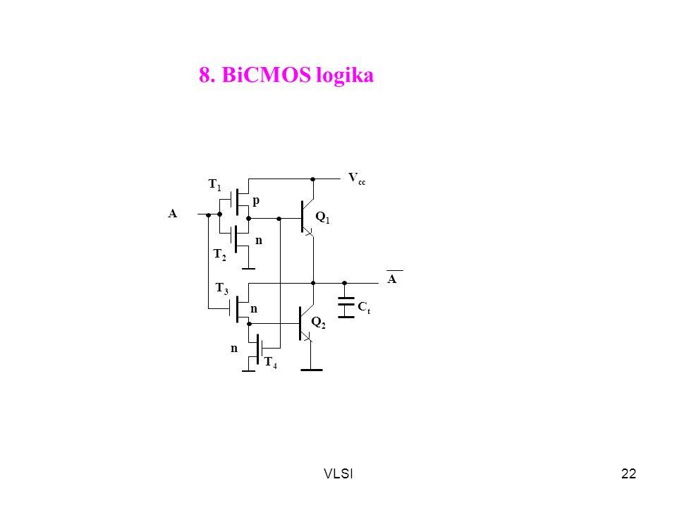 VLSI22 n p T1T1 Q1Q1 n n Q2Q2 CtCt V cc T2T2 T3T3 T4T4 A A 8. BiCMOS logika