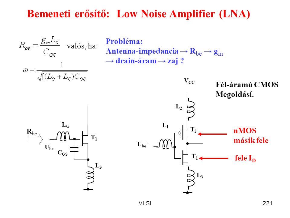 VLSI221 L1L1 T1T1 T2T2 U be + V CC L3L3 L2L2 LGLG T1T1 U be LSLS C GS Bemeneti erősítő: Low Noise Amplifier (LNA) valós, ha: R be Probléma: Antenna-im