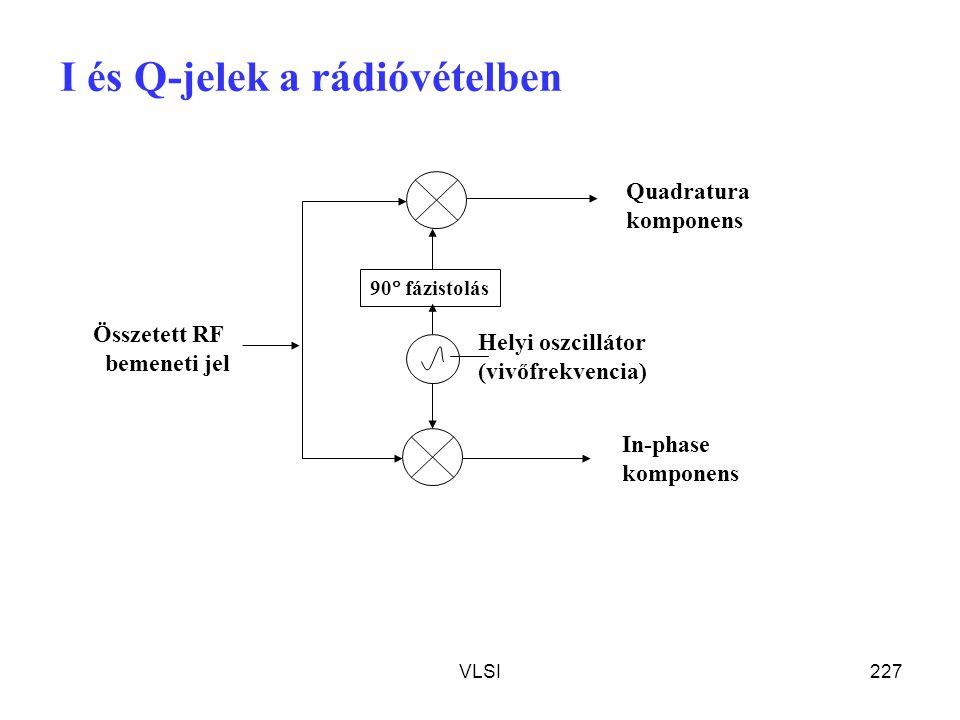 VLSI227 I és Q-jelek a rádióvételben Helyi oszcillátor (vivőfrekvencia) 90  fázistolás Quadratura komponens Összetett RF bemeneti jel In-phase kompon