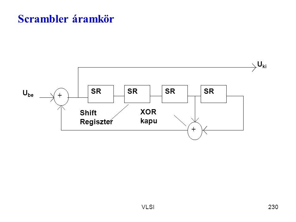 VLSI230 Scrambler áramkör SR + + U be U ki XOR kapu Shift Regiszter