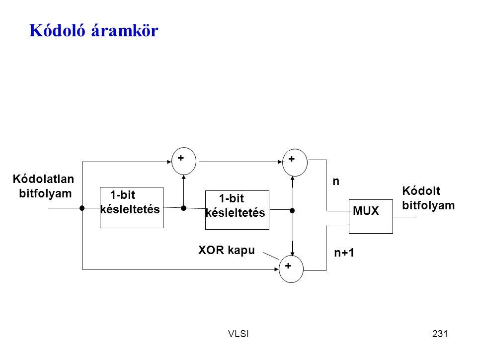 VLSI231 Kódoló áramkör 1-bit késleltetés 1-bit késleltetés MUX Kódolt bitfolyam XOR kapu Kódolatlan bitfolyam n n+1 + + +