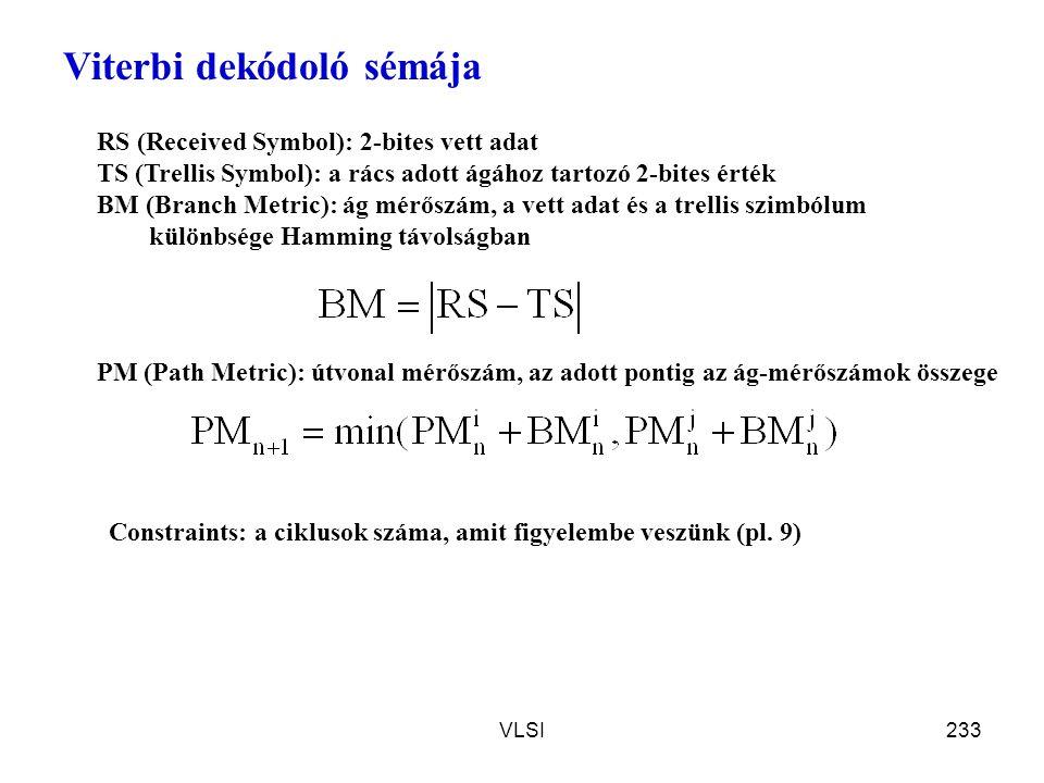 VLSI233 Viterbi dekódoló sémája RS (Received Symbol): 2-bites vett adat TS (Trellis Symbol): a rács adott ágához tartozó 2-bites érték BM (Branch Metr