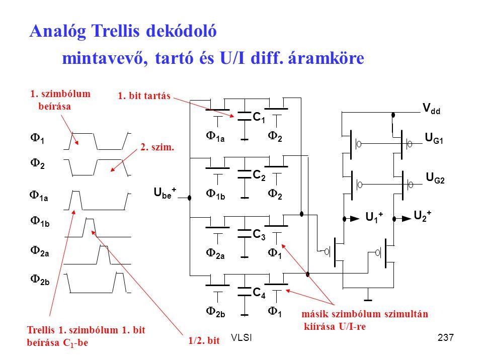 VLSI237 Analóg Trellis dekódoló mintavevő, tartó és U/I diff. áramköre U be + C1C1 22  1a C2C2 22  1b C3C3 11  2a C4C4 11  2b V dd U G1 U