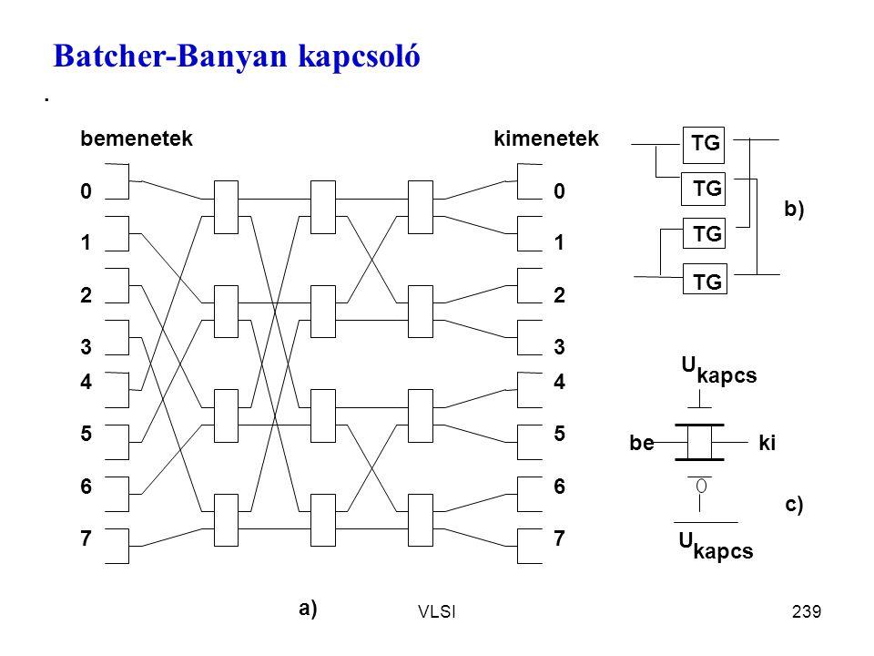 VLSI239 Batcher-Banyan kapcsoló. 1 2 3 4 5 6 7 0 bemenetekkimenetek 1 2 3 4 5 6 7 0 TG a) b) beki U kapcs U c)