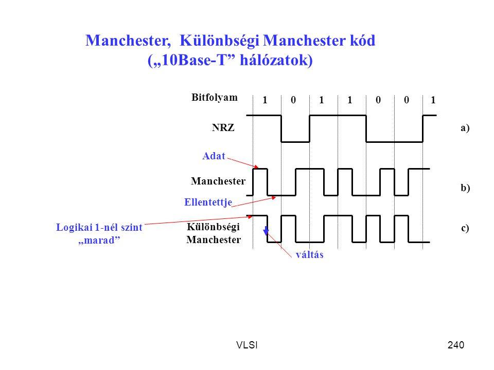 """VLSI240 1000111 NRZ Manchester Különbségi Manchester a) b) c) Bitfolyam Adat Ellentettje Logikai 1-nél szint """"marad"""" váltás Manchester, Különbségi Man"""