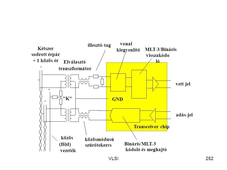 VLSI252