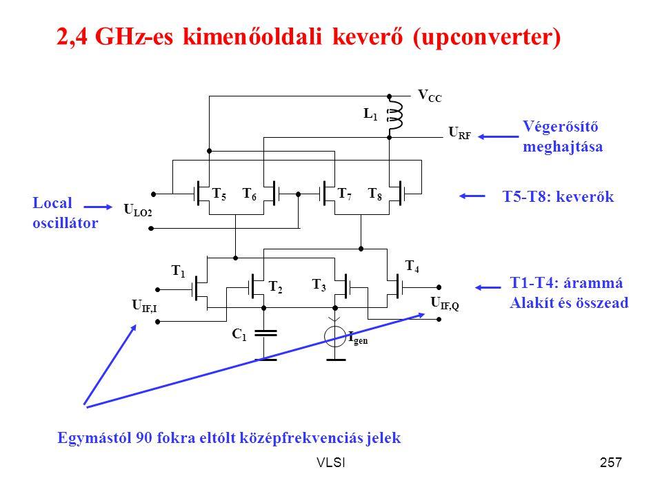 VLSI257 V CC L1L1 U LO2 T5T5 T6T6 T7T7 T8T8 U RF C1C1 I gen U IF,I U IF,Q T1T1 T2T2 T3T3 T4T4 2,4 GHz-es kimenőoldali keverő (upconverter) Egymástól 9