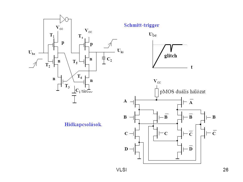 VLSI26 V cc T6T6 T5T5 T4T4 T3T3 T2T2 T1T1 C2C2 C 1 tároló n n U ki U be V cc n p n p C B A DD C A BBB C C glitch U be Hídkapcsolások. Schmitt-trigger