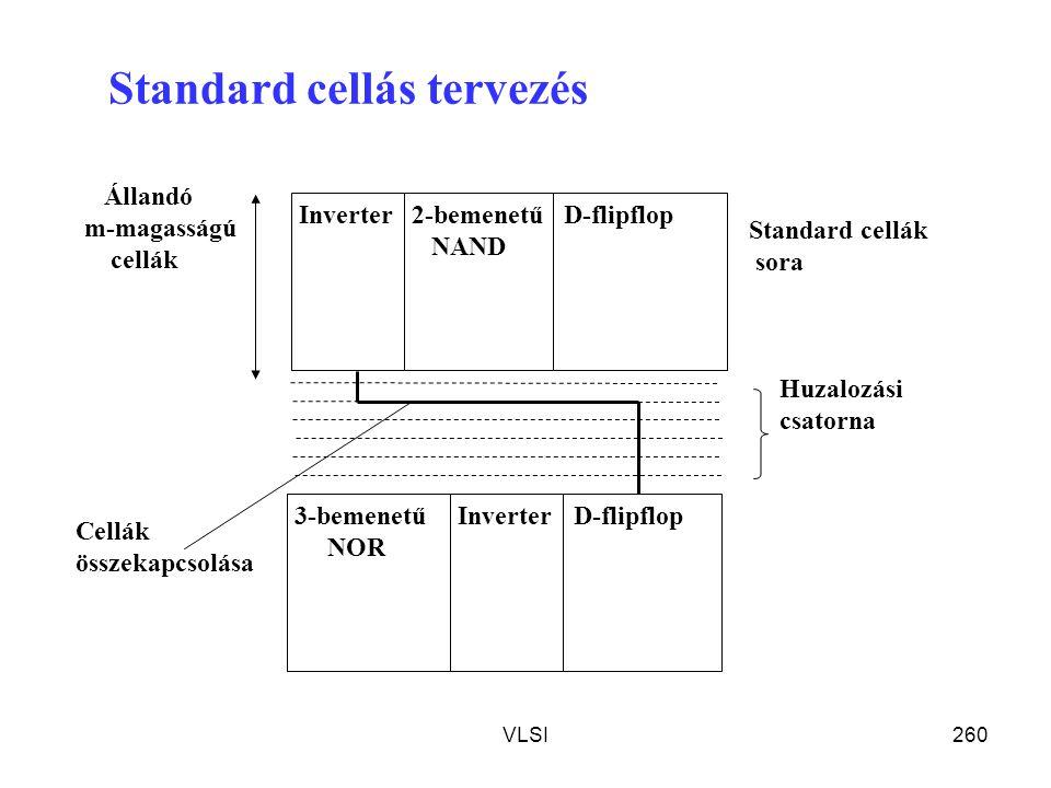 VLSI260 Standard cellás tervezés Állandó m-magasságú cellák Cellák összekapcsolása Inverter 2-bemenetű NAND D-flipflop Huzalozási csatorna 3-bemenetű
