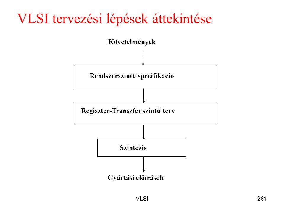 VLSI261 VLSI tervezési lépések áttekintése Rendszerszintű specifikáció Regiszter-Transzfer szintű terv Szintézis Követelmények Gyártási előírások