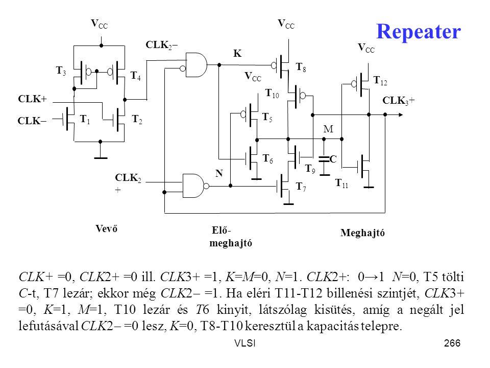 VLSI266 Repeater CLK+ =0, CLK2+ =0 ill. CLK3+ =1, K=M=0, N=1. CLK2+: 0→1 N=0, T5 tölti C-t, T7 lezár; ekkor még CLK2  =1. Ha eléri T11-T12 billenési