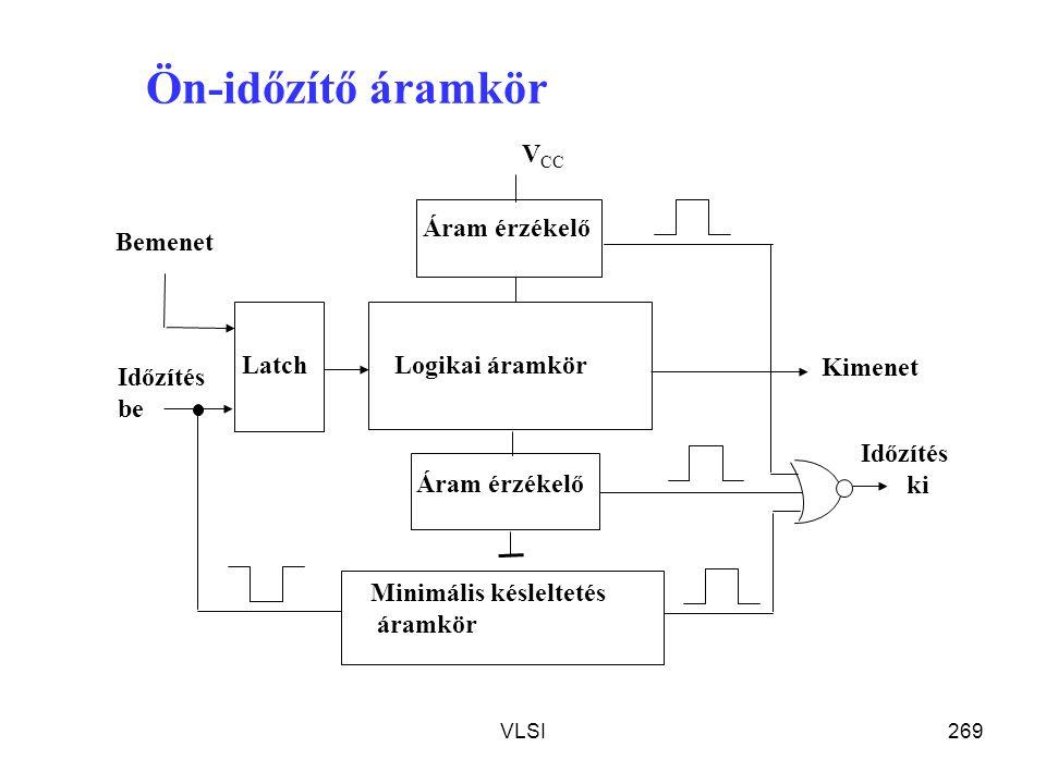 VLSI269 Ön-időzítő áramkör Időzítés ki Időzítés be Áram érzékelő V CC Logikai áramkör Latch Minimális késleltetés áramkör Bemenet Kimenet
