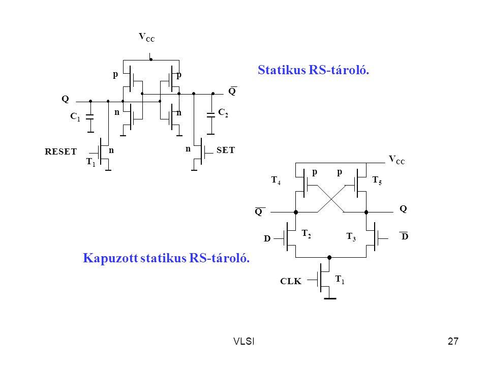 VLSI27 D V CC p T 3 T 1 T 2 T 5 T 4 Q Q p CLK D Statikus RS-tároló. T1T1 n n Q C2C2 Q n p p n C1C1 SET RESET V CC Kapuzott statikus RS-tároló.