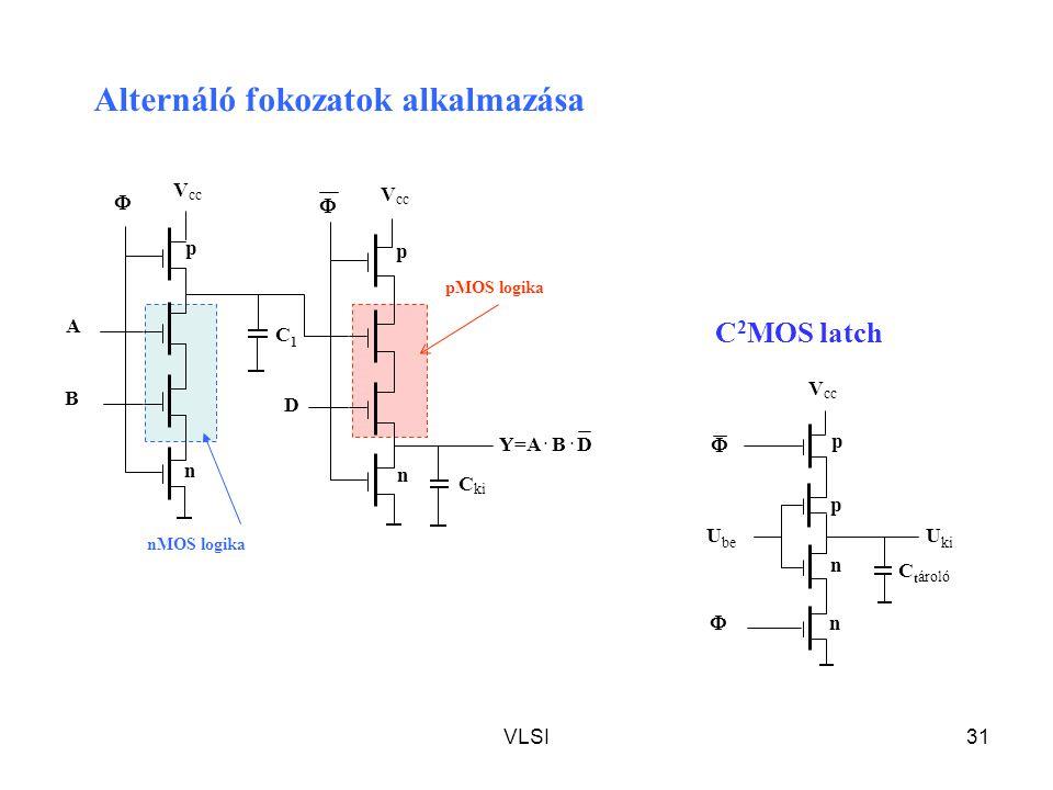 VLSI31 p p n n  p p n n B A C1C1 Y=A. B. D  C ki D Alternáló fokozatok alkalmazása V cc U ki n n p p  U be C t ároló  V cc C 2 MOS latch nMOS logi