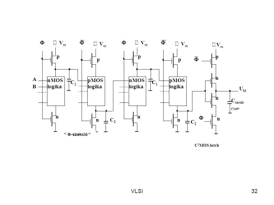 """VLSI32 """"  -szekció """" C 2 MOS latch"""