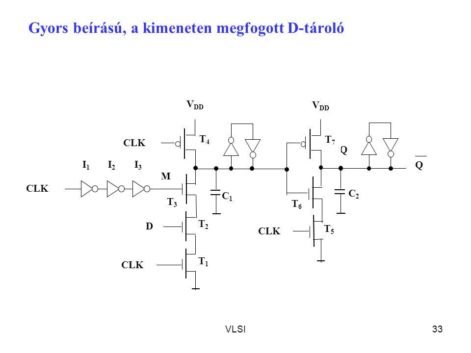 VLSI33 Gyors beírású, a kimeneten megfogott D-tároló Q C1C1 C2C2 V DD D T4T4 T2T2 T7T7 T5T5 T1T1 CLK M T3T3 T6T6 Q I1I1 I2I2 I3I3