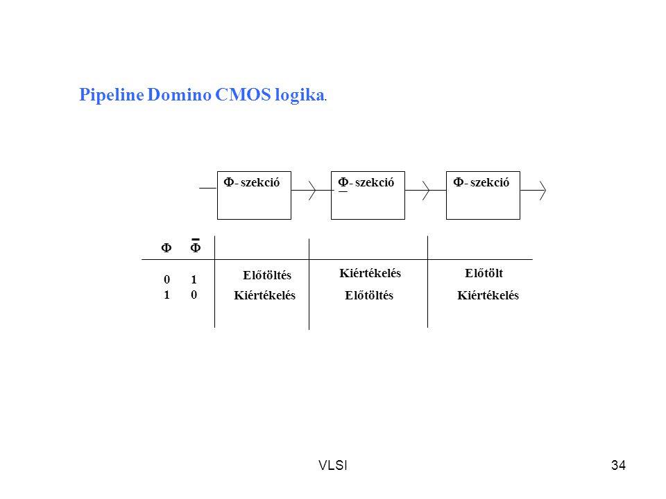 VLSI34  0101 1010   - szekció Előtöltés Kiértékelés Pipeline Domino CMOS logika.