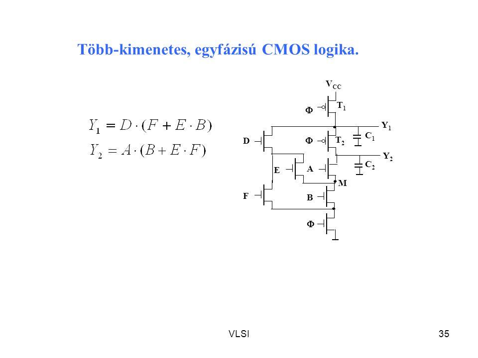 VLSI35 M T2T2 T1T1 A C2C2  V CC  C1C1 D E F B Y1Y1 Y2Y2  Több-kimenetes, egyfázisú CMOS logika.