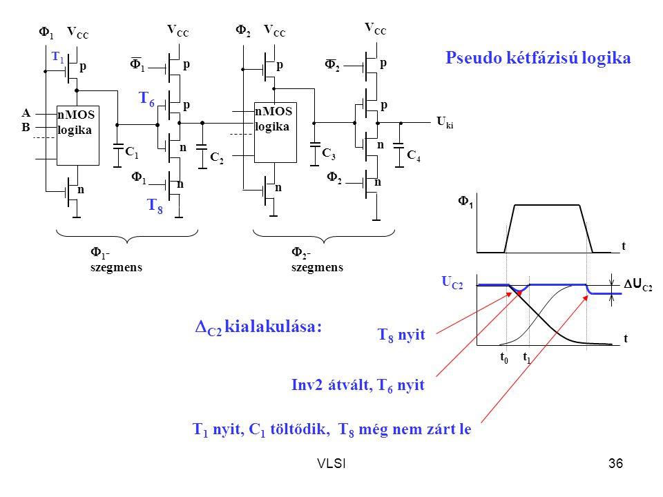 VLSI36  U C2 t0t0 11 U C2 t1t1 t t Pseudo kétfázisú logika T 8 nyit Inv2 átvált, T 6 nyit T 1 nyit, C 1 töltődik, T 8 még nem zárt le  C2 kialakul