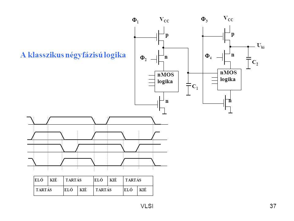 VLSI37 22 nMOS logika 11 p n V CC n n nMOS logika 44 33 V CC p n C1C1 C2C2 U ki ELŐ KIÉ ELŐ KIÉ ELŐ KIÉ ELŐ KIÉ TARTÁS A klasszikus négyfázisú