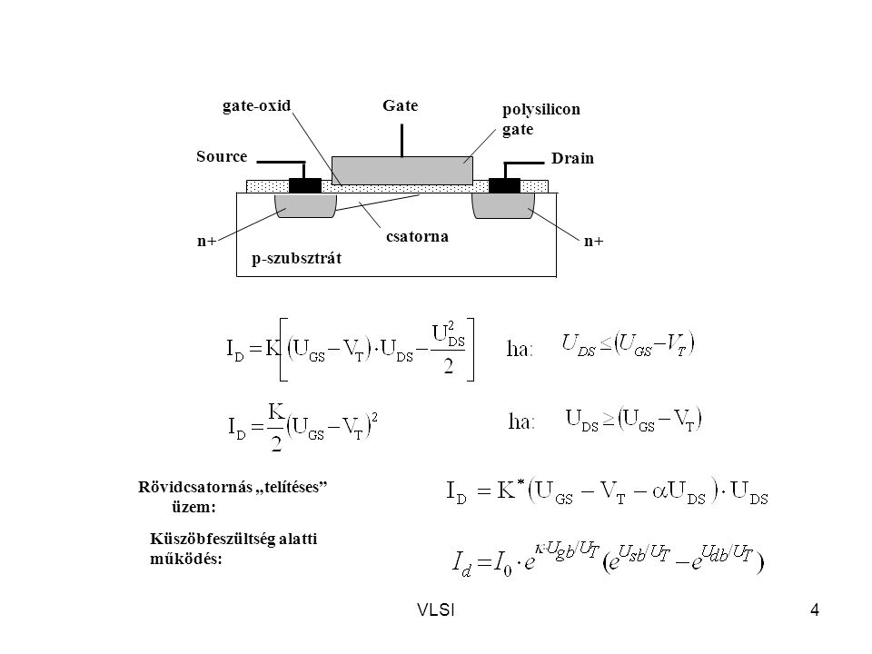 """VLSI4 csatorna Drain polysilicon gate gate-oxid Gate p-szubsztrát Source n+ Rövidcsatornás """"telítéses"""" üzem: Küszöbfeszültség alatti működés:"""