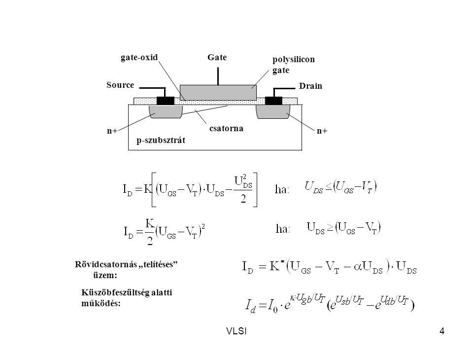 VLSI45 3. Aritmetikai áramkörök