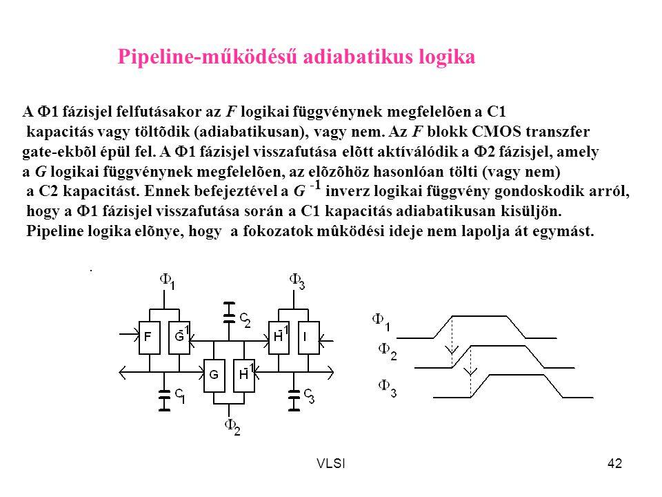 VLSI42 A  1 fázisjel felfutásakor az F logikai függvénynek megfelelõen a C1 kapacitás vagy töltõdik (adiabatikusan), vagy nem. Az F blokk CMOS transz