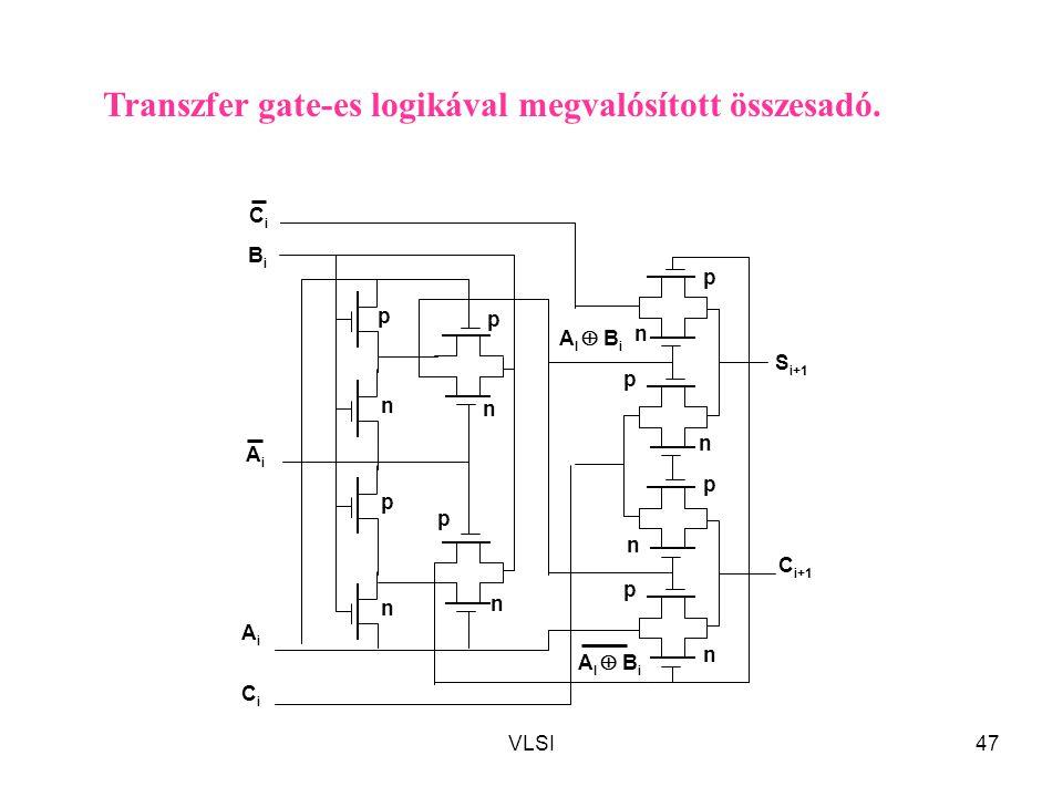 VLSI47 n Transzfer gate-es logikával megvalósított összesadó. A I  B i n p p p AiAi AiAi BiBi p n n n p p p p S i+1 C i+1 n n n CiCi CiCi
