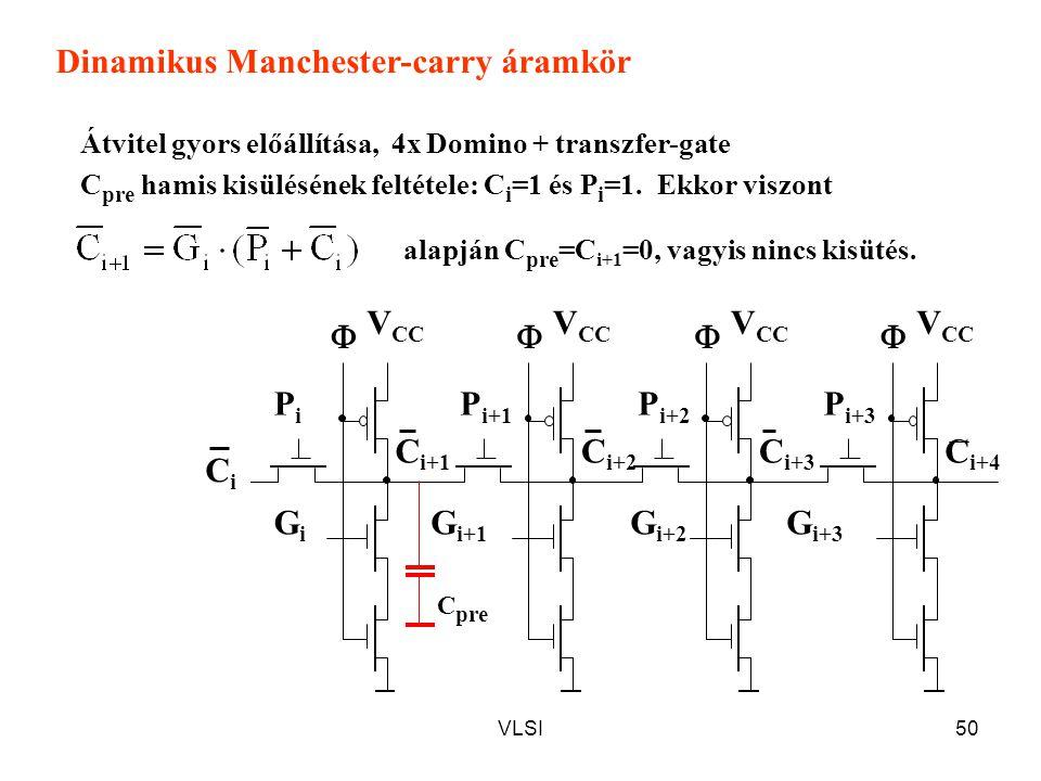 VLSI50 Dinamikus Manchester-carry áramkör Átvitel gyors előállítása, 4x Domino + transzfer-gate C pre hamis kisülésének feltétele: C i =1 és P i =1. E