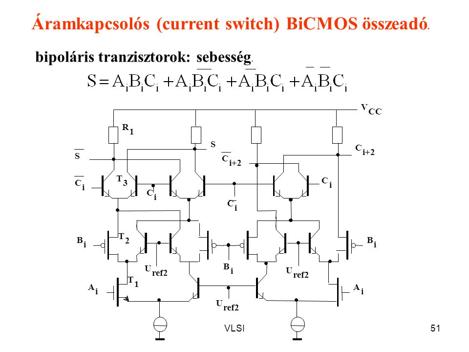 VLSI51 Áramkapcsolós (current switch) BiCMOS összeadó. bipoláris tranzisztorok: sebesség. T 3 T 2 T 1 C i U ref2 C i+2 C i B i U ref2 V CC C i+2 C i B
